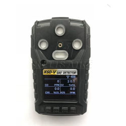 Novo projeto aprovado pela CE Dispositivo Dispositivo de monitorização de gases para a detecção de fuga de gás