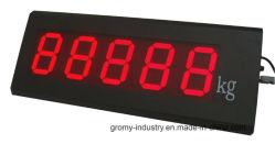 Для использования вне помещений LED взвешивания на дисплее пульта ДУ для электронных весов
