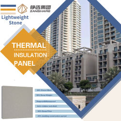 Pannello isolante ad alta densità materiale del settore di costruzione dell'isolamento termico della Cina che fornisce il comitato di parete esterna sostenibile