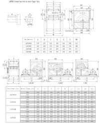 Ventilatore centrifugo Lkp300s-4 azionato a cinghia