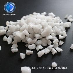 研磨ホイール用研磨剤シリカ砂石英粉