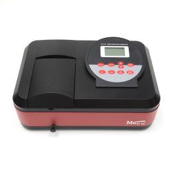 Importa lampada al deuterio lampada al tungsteno lampada alogena spettrofotometro a ultravioletti visibili
