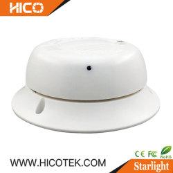 2 MP Detector de Fumaça microscópica tipo IP Cap câmara CCTV
