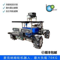 Малина Pi робота, Ros (Маршрут операции система) автомобиля, Slam автомобиля, Ros робота, Smart Car