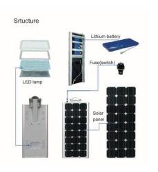 Lampada di via solare aperta automatica impermeabile solare esterna dell'indicatore luminoso di via di alta qualità IP65 LED