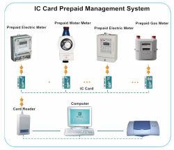 Système de paiement anticipé des distributeurs automatiques pour la collecte de recettes avant de l'utilisation de l'électricité