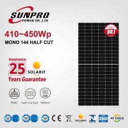 Sunpro мощность 440 Вт, 445 Вт, 450 Вт, 455 Вт, 460 Вт Monocrystalline 166мм М6 наполовину сократить ячейки 72/144 Солнечная панель моно PV энергии питание