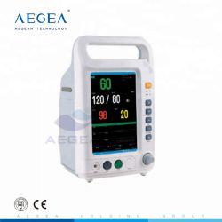 AGBz007入院患者のモニタ装置