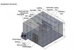 La humedad del 50% laboratorio de pruebas de eficiencia energética de los ventiladores de techo Energy Star.