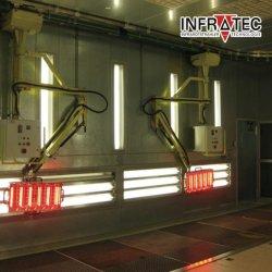 L'Infratec place des systèmes de réparation pour les grandes pièces