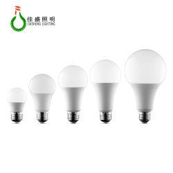9W 12W 15Вт E27 светодиодная лампа