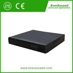 8 canaux hybride H. 264 économique bon marché à faible coût HVR Xvr Mini caméra HD DVR Mobile de la sécurité du système de vidéo