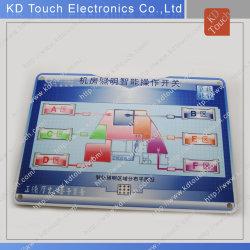 Panel de aluminio armado, con teclado de membrana de instrumentos
