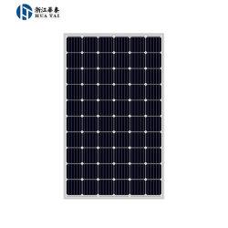 Mono de 250W en China el Mejor Precio módulo FV Panel Solar para el sistema de Energía Solar