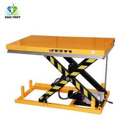 Heißer Verkaufs-hydraulisches manuelles Doppeltes Scissor elektrische örtlich festgelegte Plattform
