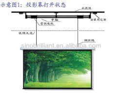 Twice-Lifting Projectior экрана домашнего кинотеатра проекционные экраны Tl150ВМ