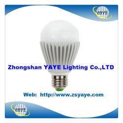 Yaye Top Sell USD2-5/PC voor 3W-12W E27/E14/B22/GU10 LED Bulb/LED Bulbs Light met Warranty 2 Years