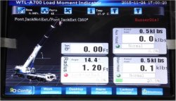 Dispositifs de sécurité de la grue Indicateur de Moment de Charge (LMI) Wtl-A700 facile à installer