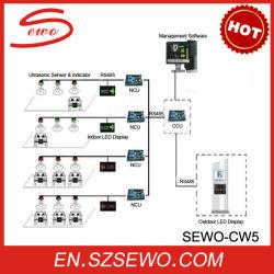 O sistema de orientação de estacionamento periféricos (SEWO-CW5)