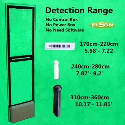 DSP Board (AJ-AM-MONO-002)를 가진 Fashional Acrylic Antitheft Security EAS System