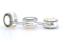 De Sensor van het Gas van Co van de Koolmonoxide 40000 van de Emissie P.p.m. van de Kwaliteit die van de Lucht Giftig Gas Elektrochemisch met Compacte Filter controleren