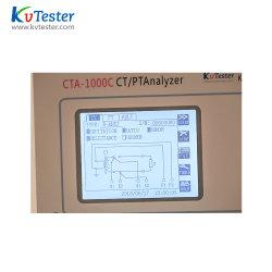 Das automatische Datenblatt für CT PT Analyzer Modell GF1061 Aktuell