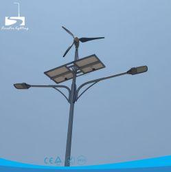 De horizontale LEIDENE van de Straat van de Generator van de Wind ZonneVerlichting van het Park