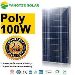 Venta caliente Yangtze Solar Policristalino panel PV Moudle 100Wp Precio Qatar