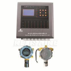 Utilisation de l'industrie fixe sortie 4-20 mA contrôleur d'alarme de détecteur de gaz