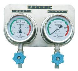 Manómetro Panel combinado con el SGS