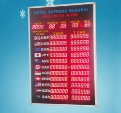 De nieuwe Elektronische LEIDENE Dasign Uitwisseling van de Bank, kleurt Hoogtepunt