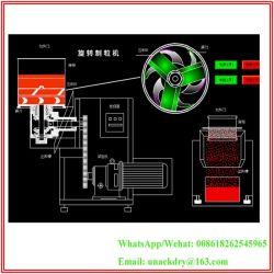 De Draaiende Granulator van Wdg voor de Grote Capaciteit van de Productie van de Korrel van de Verspreider van het Water