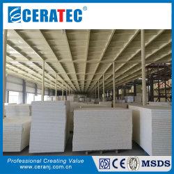 El cartón lleno de cerámica de alta temperatura de la junta de lana