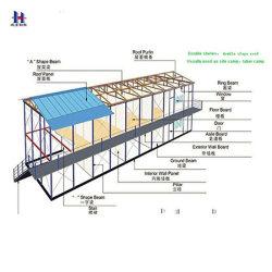 De Workshop van de Structuur van het Staal van het Ontwerp van het Pakhuis van de Structuur van het Staal van het Ontwerp van de bouw