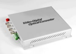 4 Kanal-videofaser-Mehrfachkoppler