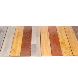 أفضل سعر، الإسهاب اللامع، 8 مم، AC1، 12 مم، AC5 أرضية خشبية مصقولة MDF/HDF صينية أرضية مصقولة/أرضية مائلة