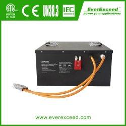 Nachladbarer kundenspezifischer Batterie-Satz des Lithium-Ionenli-Plastik-60.8V 18ah für die hybriden und elektrischen Fahrzeuge