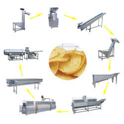 生鮮ポテトチップ生産ライン(ポテトチップクラッカー機)