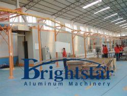 L'aluminium revêtu de poudre Prfile Ligne de Production