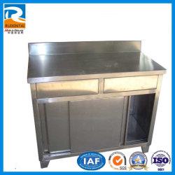 Rostfrei-Stahl-Küche-Tisch-mit-Zwei-Fach-und-Zurück-Spritzen