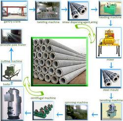 中国で最もよい販売の安い先行販売されたコンクリートの電柱の回転機械