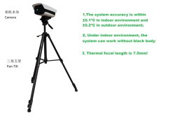 Amplia Área de Análisis de la temperatura Ai & Monitoring System, Sistema de detección de fiebre de infrarrojos