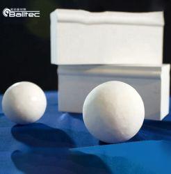 High Pure Alumina Ball/Alumina Beads