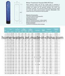 産業水処理のためのPEはさみ金FRP圧力タンクか容器