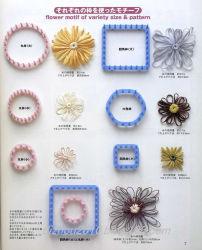 Mão que tece o tear de confeção de malhas de lãs plásticas redondas circulares