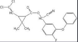 매우 효과적인 Cyfluthrin (93%Tc, 5%Ec)