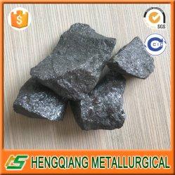 Ferroケイ素の場所を取るための高炭素のケイ素の合金