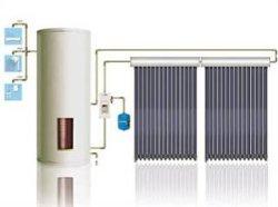 Échangeur de chaleur produit l'énergie solaire (SPA)