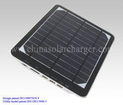 iPad용 Solar 충전기(PETC-SP80)