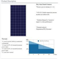100W Painel Solar 100 Watts constituídos Módulo Solar PV fotovoltaicas